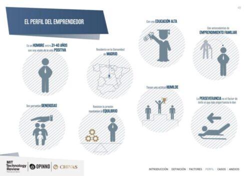 Perfil del emprendedor en el post de @JgAmago en @thetpictrend